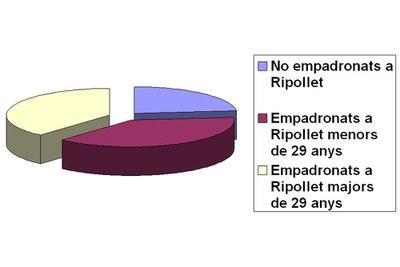 ripollet-comunicacio-butlleti-136-marc-010308%20(58).jpg