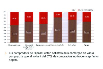 ripollet-eco-consum5.jpg
