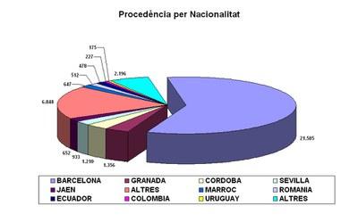 societat-padro-dades-060208%20(4).jpg