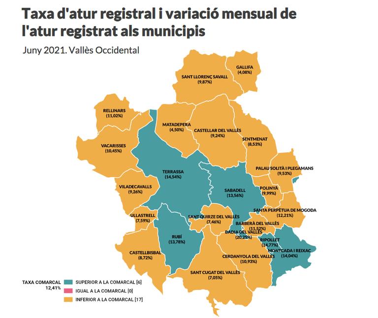 Taxa d'atur per municipis del Vallès Occidental
