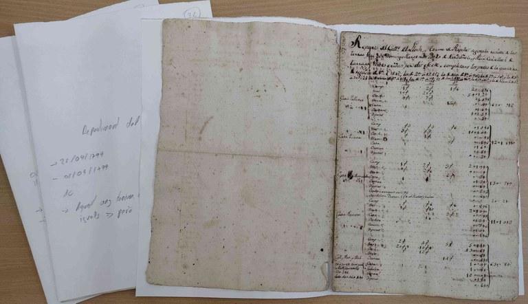 Repartiment de Cadastre 1799